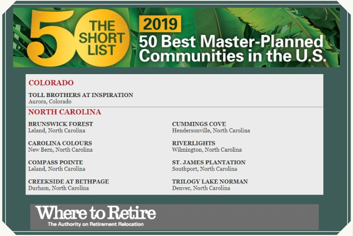 Inspiration, RiverLights Named to Where to Retire's Top 50 List 2019.png